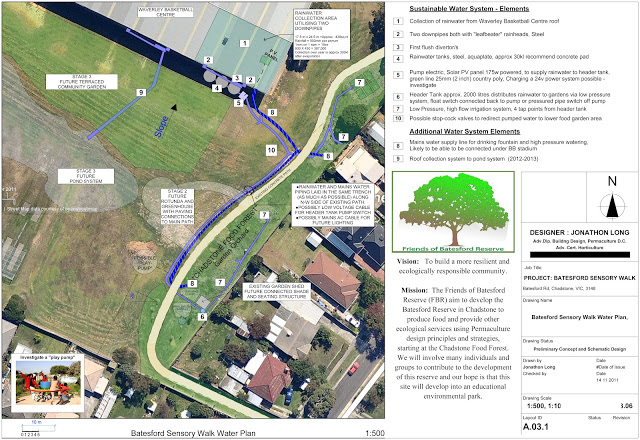 Chadstone Food Forest Water Plan 2012